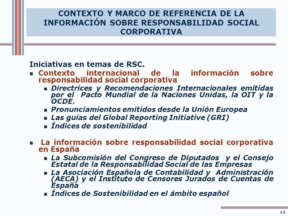 Iniciativas en temas de RSC. Contexto internacional de la información sobre responsabilidad social corporativa Directrices y Recomendaciones Internaci