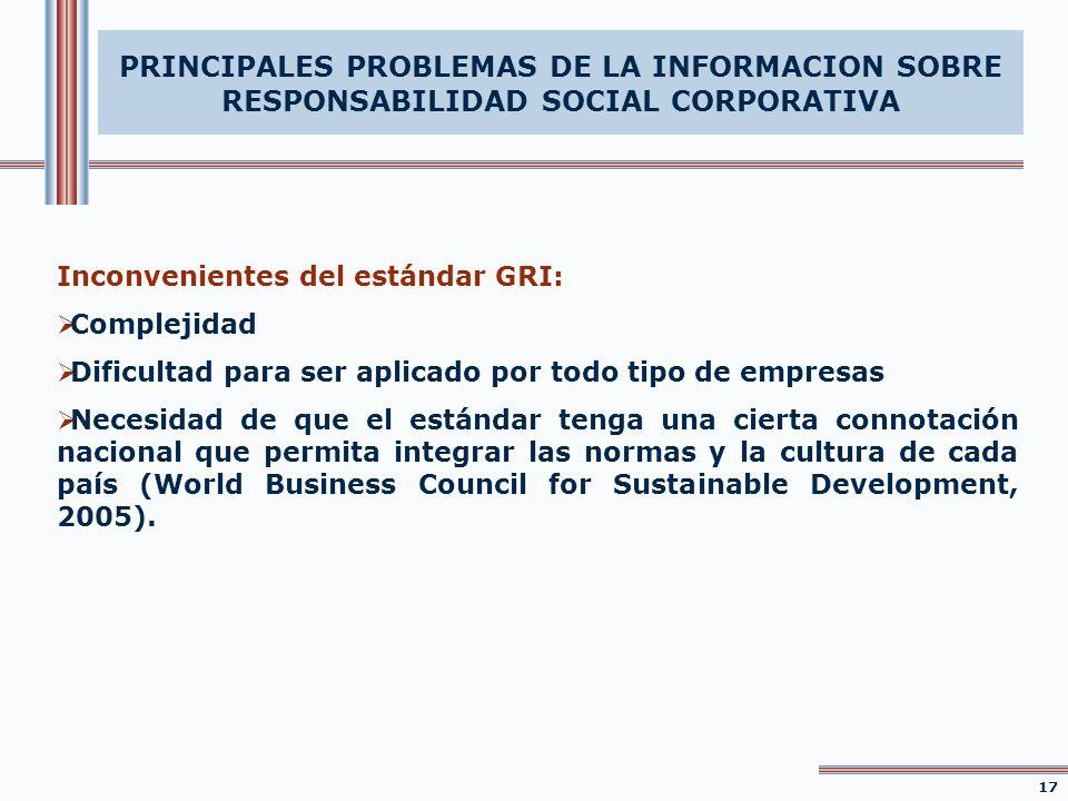 Inconvenientes del estándar GRI: Complejidad Dificultad para ser aplicado por todo tipo de empresas Necesidad de que el estándar tenga una cierta conn