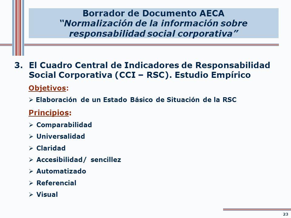 3.El Cuadro Central de Indicadores de Responsabilidad Social Corporativa (CCI – RSC). Estudio Empírico Objetivos: Elaboración de un Estado Básico de S
