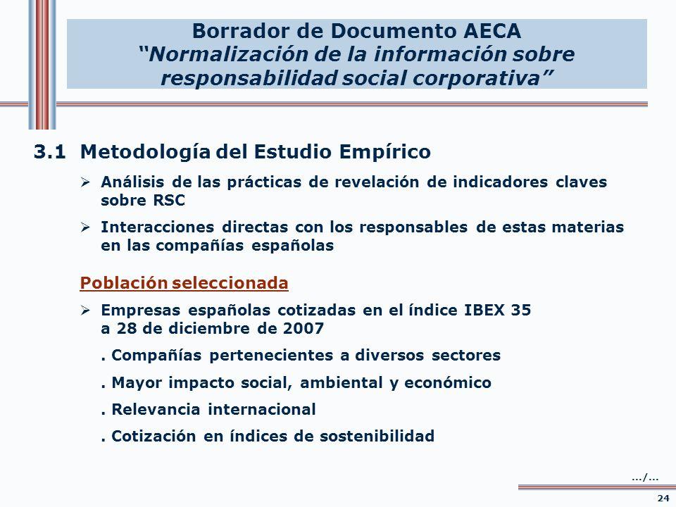 3.1Metodología del Estudio Empírico Análisis de las prácticas de revelación de indicadores claves sobre RSC Interacciones directas con los responsable