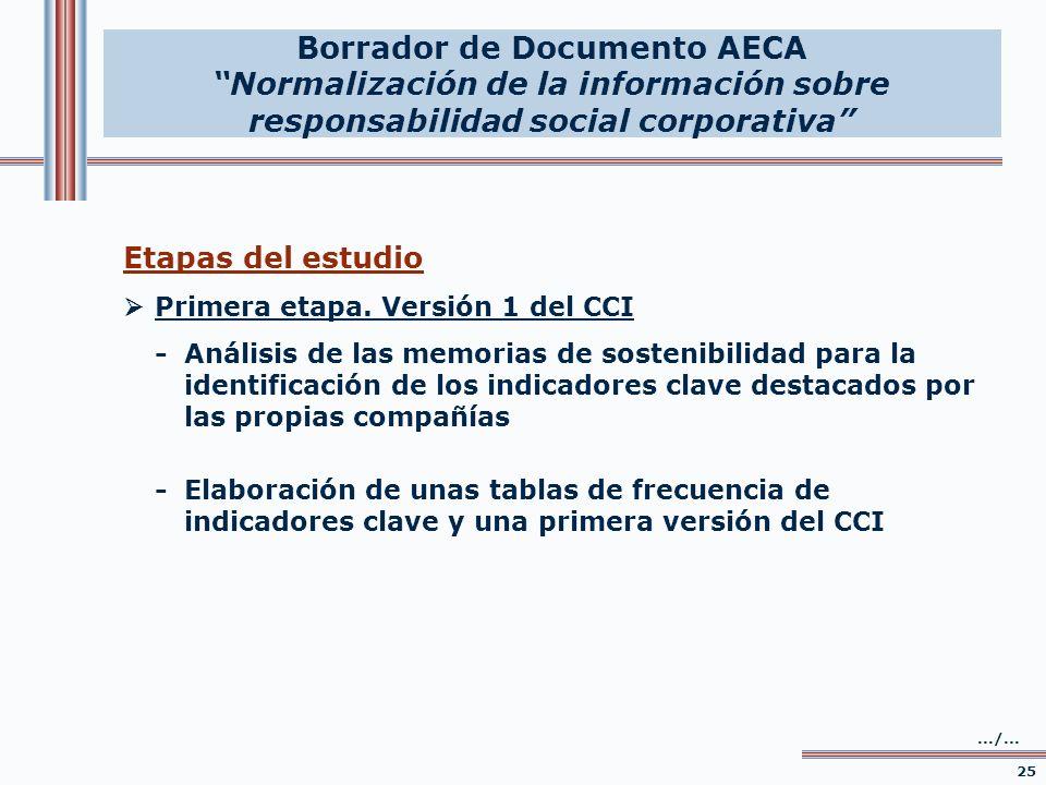 Etapas del estudio Primera etapa. Versión 1 del CCI -Análisis de las memorias de sostenibilidad para la identificación de los indicadores clave destac