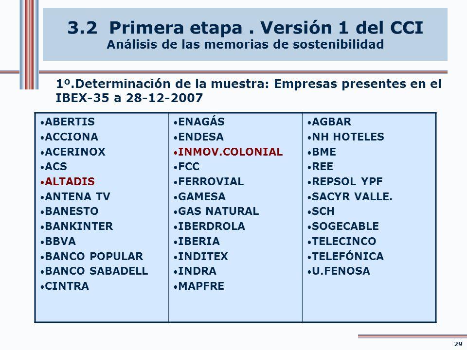 3.2 Primera etapa. Versión 1 del CCI Análisis de las memorias de sostenibilidad 1º.Determinación de la muestra: Empresas presentes en el IBEX-35 a 28-