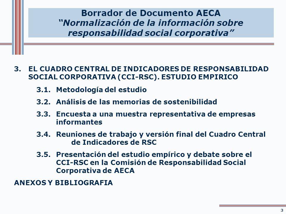 3.1Metodología del Estudio Empírico Análisis de las prácticas de revelación de indicadores claves sobre RSC Interacciones directas con los responsables de estas materias en las compañías españolas Población seleccionada Empresas españolas cotizadas en el índice IBEX 35 a 28 de diciembre de 2007.