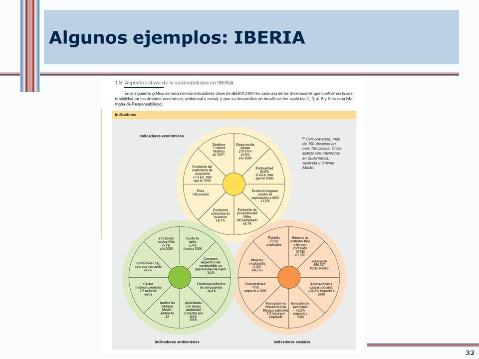 Algunos ejemplos: IBERIA 32