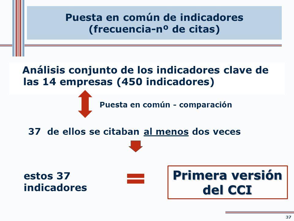 Análisis conjunto de los indicadores clave de las 14 empresas (450 indicadores) Puesta en común de indicadores (frecuencia-nº de citas) Puesta en comú