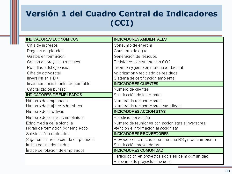 Versión 1 del Cuadro Central de Indicadores (CCI) 38