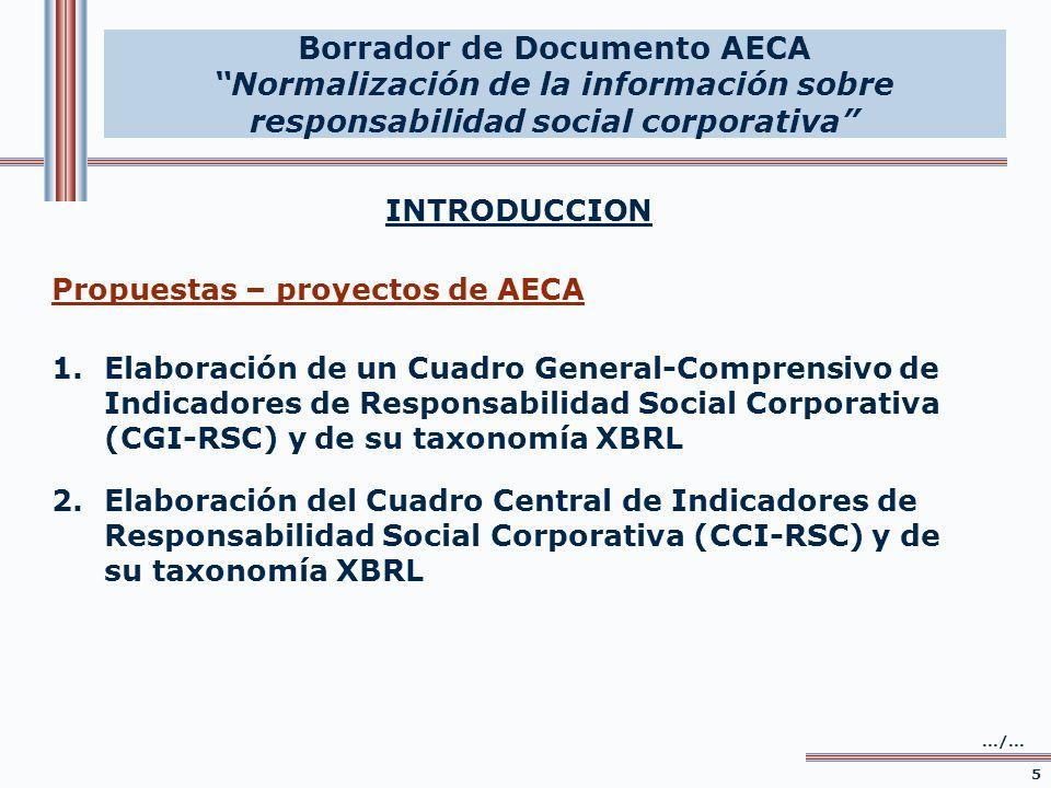 INTRODUCCION Propuestas – proyectos de AECA 1.Elaboración de un Cuadro General-Comprensivo de Indicadores de Responsabilidad Social Corporativa (CGI-R