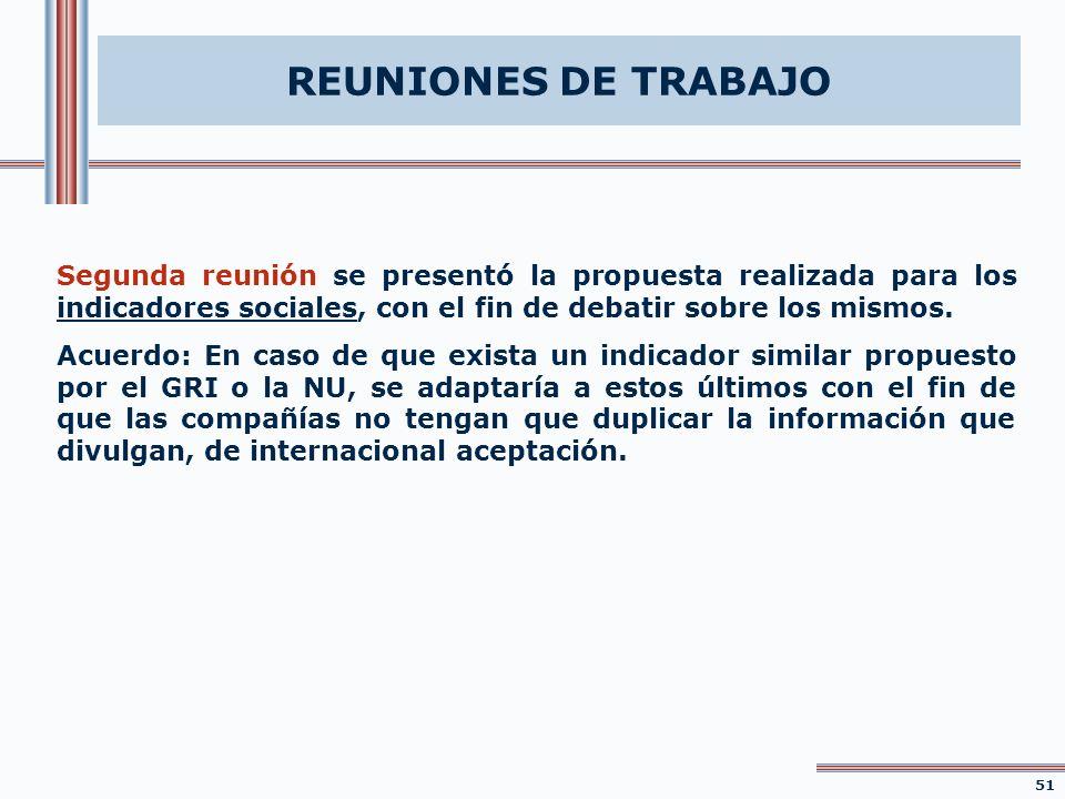REUNIONES DE TRABAJO Segunda reunión se presentó la propuesta realizada para los indicadores sociales, con el fin de debatir sobre los mismos. Acuerdo