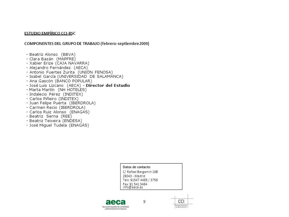 ESTUDIO EMPÍRICO CCI-RSC COMPONENTES DEL GRUPO DE TRABAJO (febrero-septiembre 2009) - Beatriz Alonso (BBVA) - Clara Bazán (MAPFRE) - Xabier Erize (CAJ