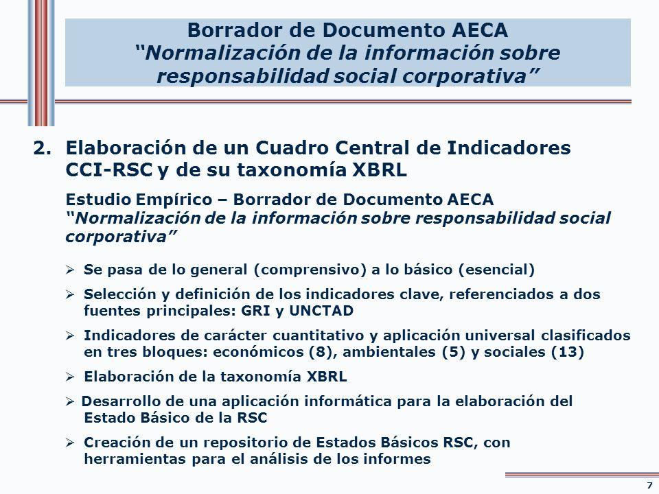 Cuadro General de Indicadores CGI - RSC 8 Cuadro Central de Indicadores CCI - RSC Taxonomía XBRL - RSC INFORMES XBRL - RSC Repositorio de informes XBRL-RSC Aplicación informática de análisis de Informes XBRL - RSC Aplicación informática Taxonomía XBRL - RSC Aplicación informática ESTADO BASICO XBRL - RSC Repositorio de estados básicos XBRL-RSC Aplicación informática de análisis de Estados Básicos XBRL - RSC Normalización de la Información sobre Responsabilidad Social Corporativa y el Estándar XBRL