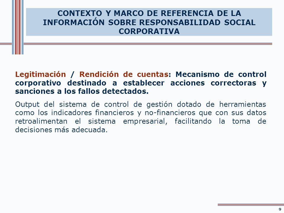 CONTEXTO Y MARCO DE REFERENCIA DE LA INFORMACIÓN SOBRE RESPONSABILIDAD SOCIAL CORPORATIVA Legitimación / Rendición de cuentas: Mecanismo de control co