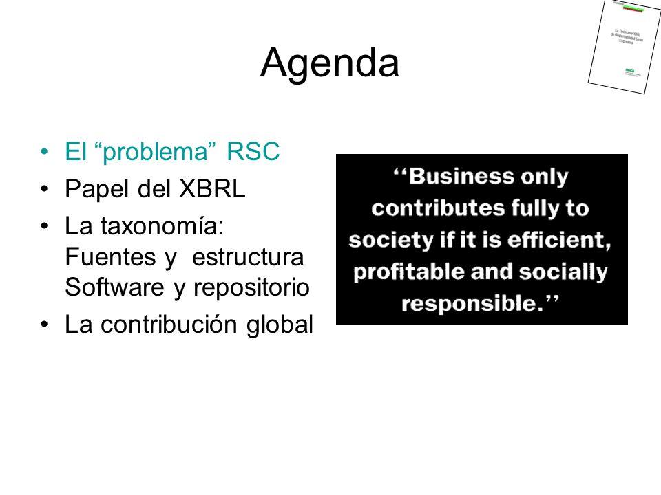 Agenda El problema RSC Papel del XBRL La taxonomía: Fuentes y estructura Software y repositorio La contribución global Gracias por su atención !!!!!!.