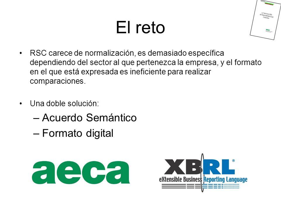 Software Visualización de informes ya creados en XBRL.