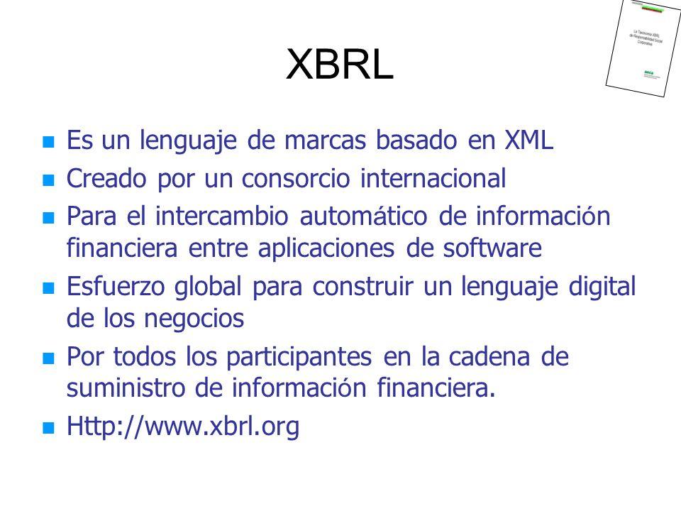 XBRL e intercambio de datos