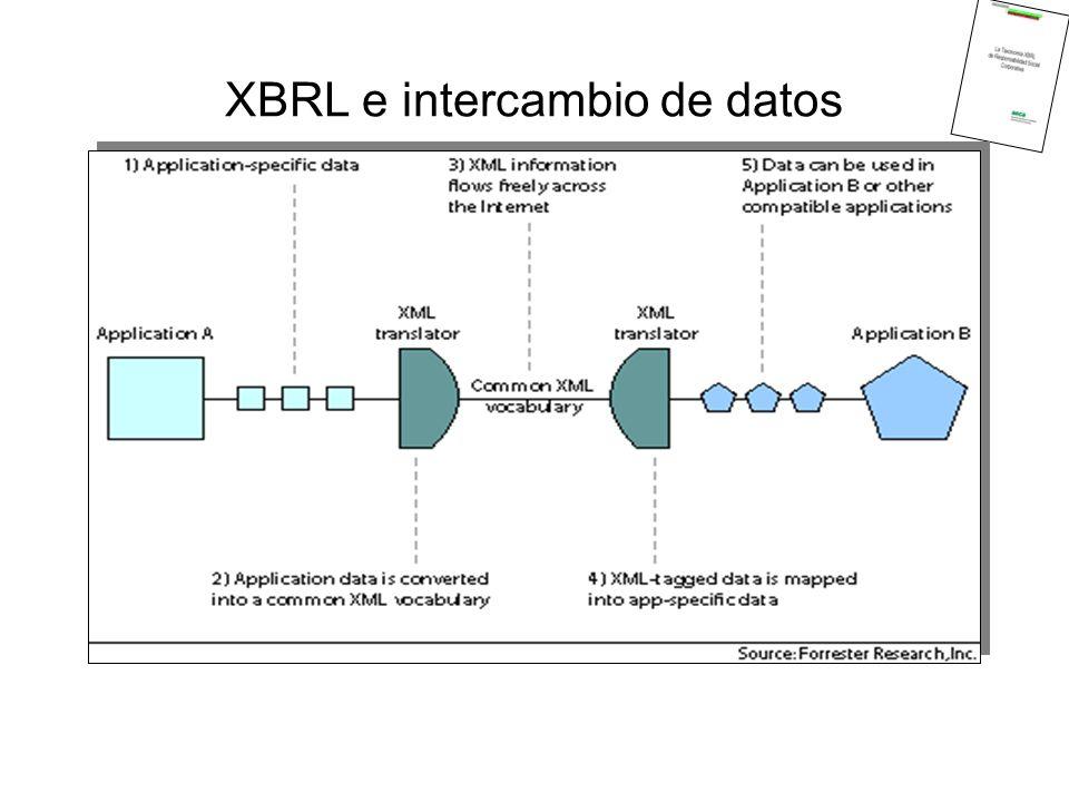 La herramienta permite visualizar y generar informes tanto en inglés como en español.