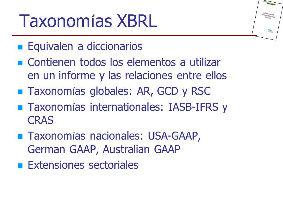 El papel del XBRL en el reporting RSC Nivel técnico Nivel organizativo Taxonomías XBRL formadas por etiquetas específicas que representan cada elemento de información Añaden valor al marco RSC: proporcionan la semántica correspondiente a áreas de información regulada o no Mayor nivel de detalle y concreción Conjunto de personas y protocolos de trabajo agrupados en un consorcio internacional Modo de trabajo del Consorcio XBRL concreción desde una normativa hasta un modelo de reporting más concreto Ejemplos: Taxonomías COREP-XBRL / IFRS-XBRL