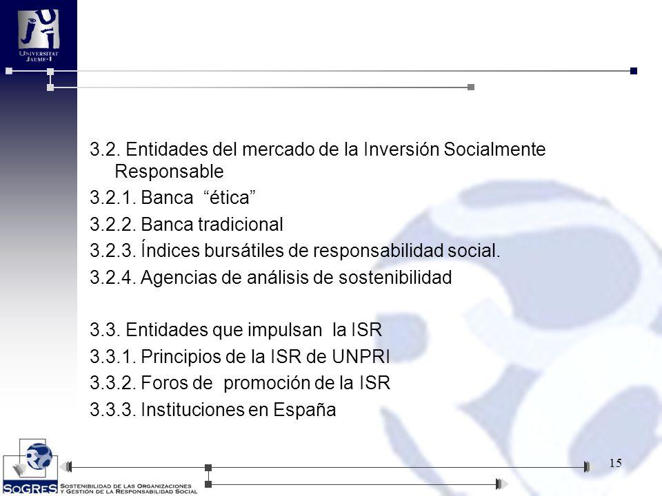 3.2. Entidades del mercado de la Inversión Socialmente Responsable 3.2.1. Banca ética 3.2.2. Banca tradicional 3.2.3. Índices bursátiles de responsabi