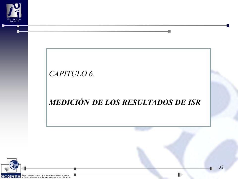 32 CAPITULO 6. MEDICIÓN DE LOS RESULTADOS DE ISR