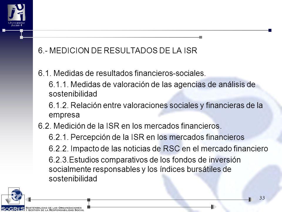 6.- MEDICION DE RESULTADOS DE LA ISR 6.1. Medidas de resultados financieros-sociales. 6.1.1. Medidas de valoración de las agencias de análisis de sost
