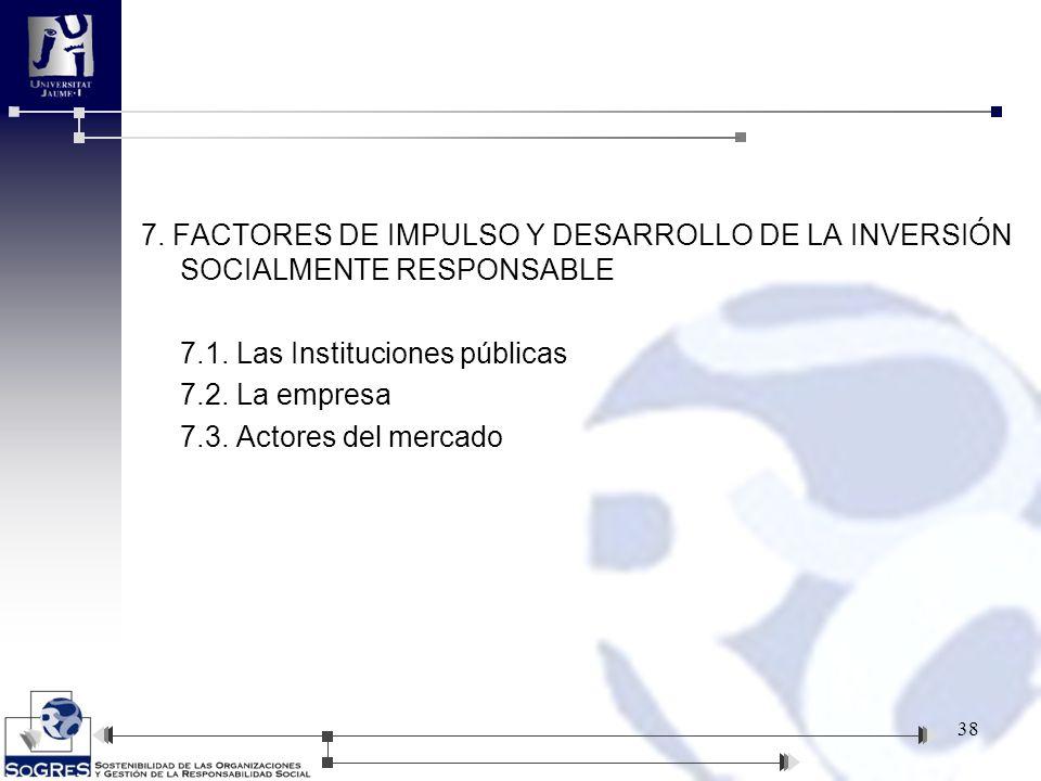 7. FACTORES DE IMPULSO Y DESARROLLO DE LA INVERSIÓN SOCIALMENTE RESPONSABLE 7.1. Las Instituciones públicas 7.2. La empresa 7.3. Actores del mercado 3
