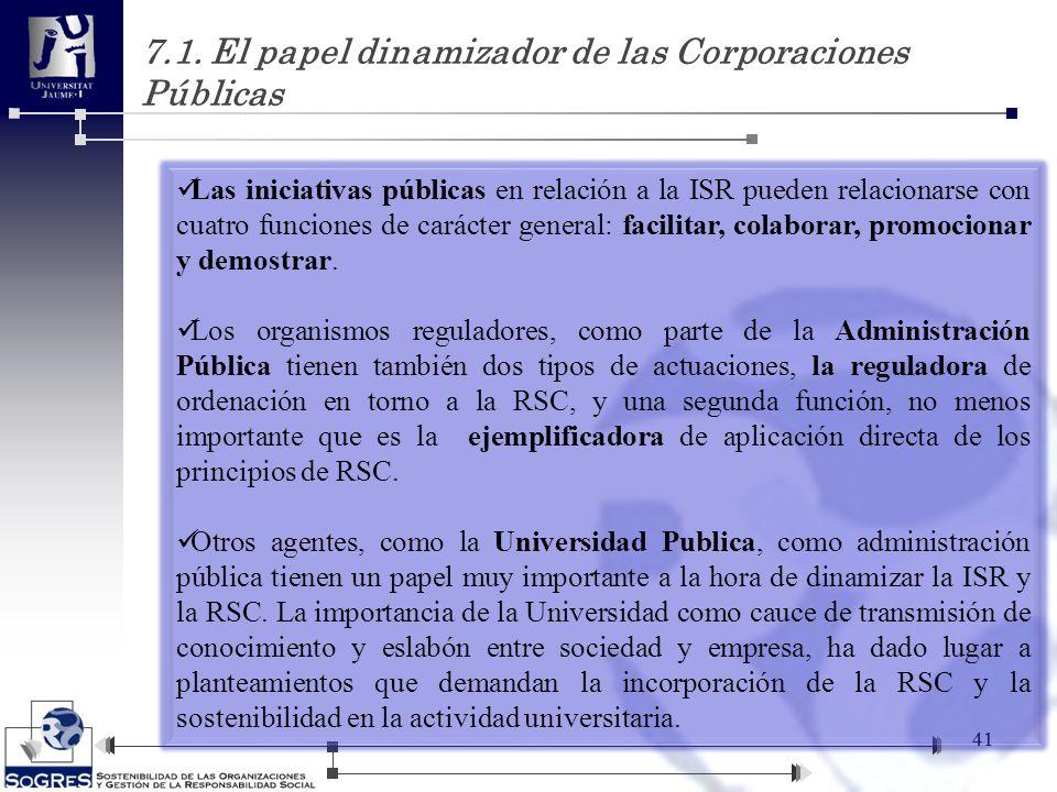 7.1. El papel dinamizador de las Corporaciones Públicas 41 Las iniciativas públicas en relación a la ISR pueden relacionarse con cuatro funciones de c
