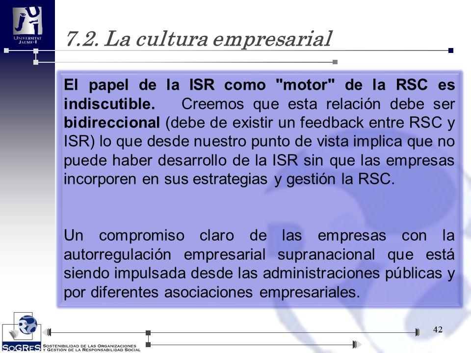 7.2. La cultura empresarial 42 El papel de la ISR como