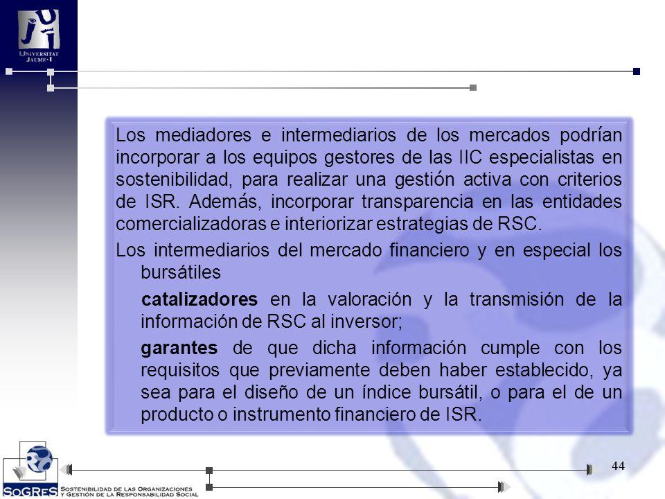 44 Los mediadores e intermediarios de los mercados podr í an incorporar a los equipos gestores de las IIC especialistas en sostenibilidad, para realiz