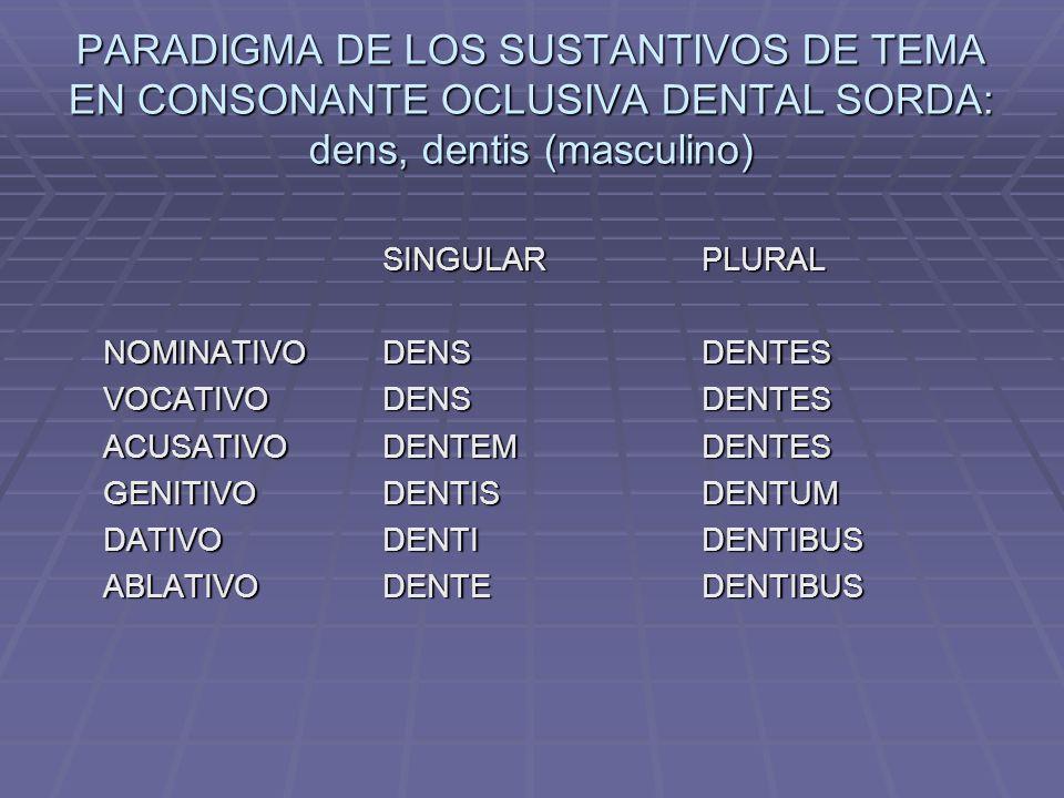 PARADIGMA DE LOS SUSTANTIVOS DE TEMA EN CONSONANTE OCLUSIVA DENTAL SORDA: dens, dentis (masculino) SINGULARPLURAL NOMINATIVODENSDENTES VOCATIVODENSDENTES ACUSATIVODENTEMDENTES GENITIVODENTISDENTUM DATIVODENTIDENTIBUS ABLATIVODENTEDENTIBUS