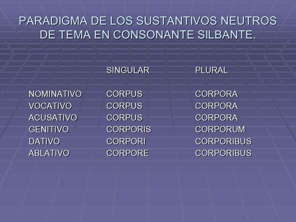 PARADIGMA DE LOS SUSTANTIVOS NEUTROS DE TEMA EN CONSONANTE SILBANTE.