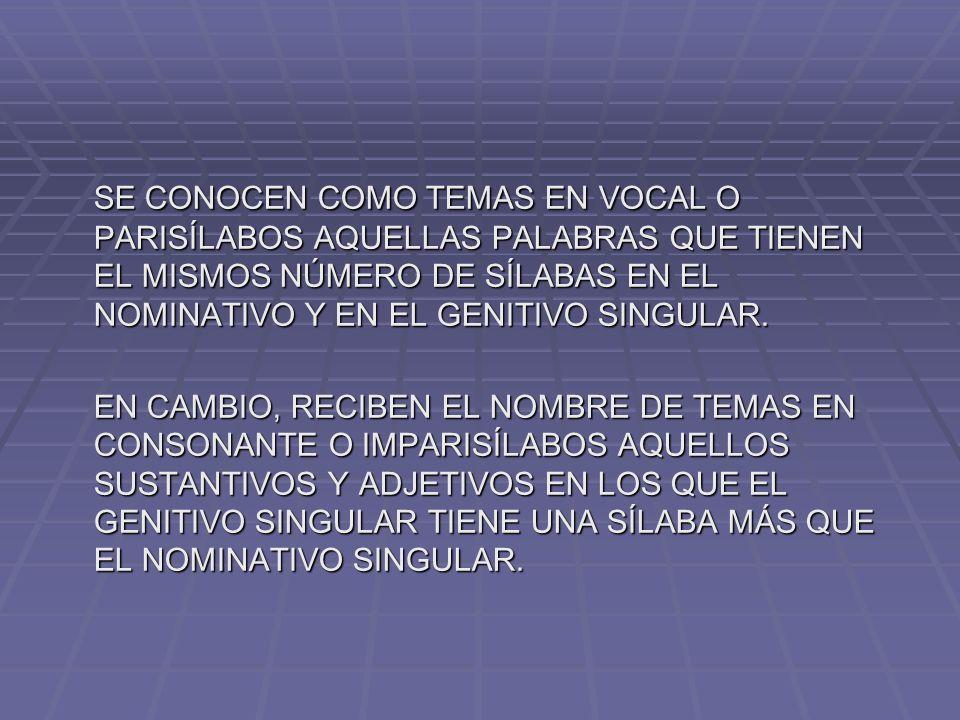 PARADIGMA DE LOS SUSTANTIVOS DE TEMA EN CONSONANTE OCLUSIVA DENTAL SONORA: merces, mercedis (femenino) SINGULARPLURAL NOMINATIVOMERCESMERCEDES VOCATIVOMERCESMERCEDES ACUSATIVOMERCEDEMMERCEDES GENITIVOMERCEDISMERCEDUM DATIVOMERCEDIMERCEDIBUS ABLATIVOMERCEDEMERCEDIBUS