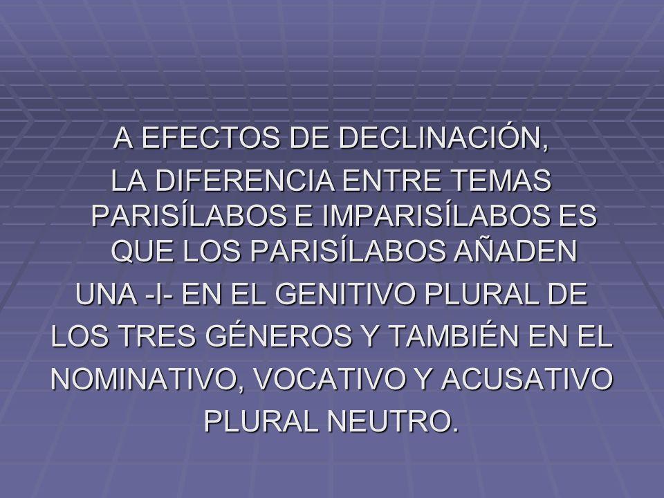 PARADIGMA DE LOS SUSTANTIVOS NEUTROS DE TEMA EN CONSONANTE VIBRANTE: SINGULARPLURAL NOMINATIVOITERITINERA VOCATIVOITERITINERA ACUSATIVOITERITINERA GENITIVOITINERISITINERUM DATIVOITINERIITINERIBUS ABLATIVOITINEREITINERIBUS