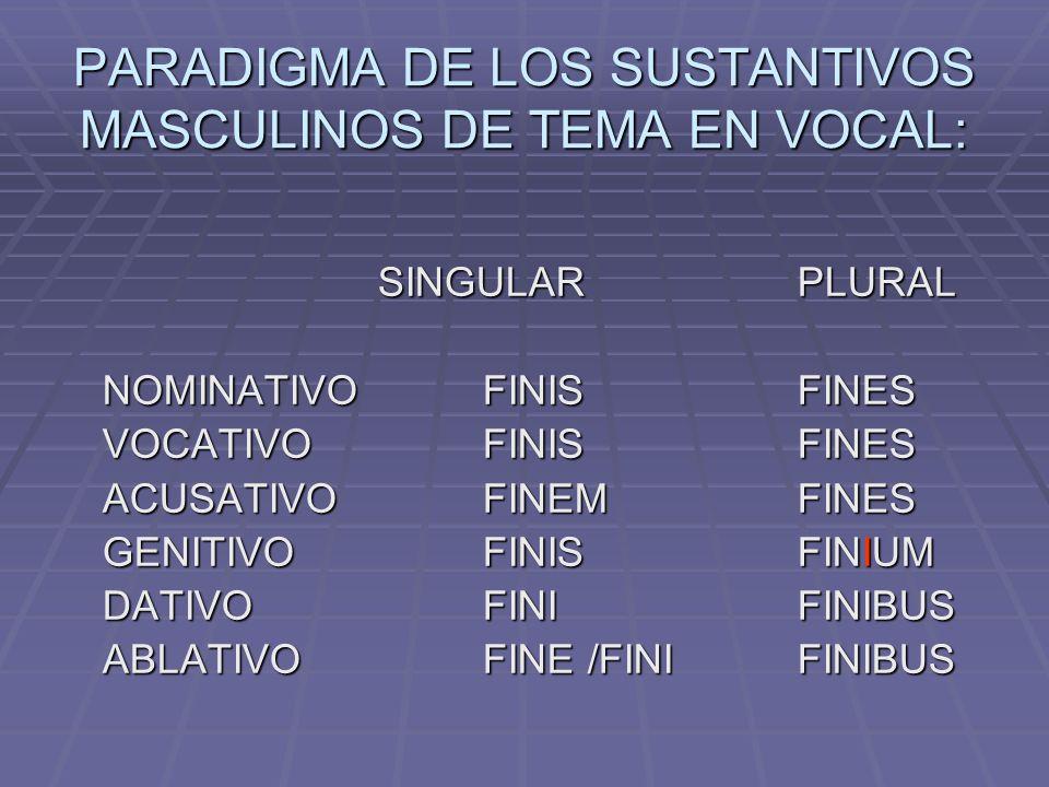 PARADIGMA DE LOS SUSTANTIVOS MASCULINOS DE TEMA EN VOCAL: SINGULARPLURAL NOMINATIVOFINISFINES VOCATIVOFINISFINES ACUSATIVOFINEMFINES GENITIVOFINISFINIUM DATIVOFINIFINIBUS ABLATIVOFINE/FINIFINIBUS