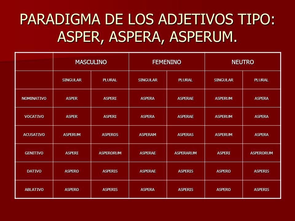PARADIGMA DE LOS ADJETIVOS TIPO: ASPER, ASPERA, ASPERUM. MASCULINOFEMENINONEUTRO SINGULARPLURALSINGULARPLURALSINGULARPLURAL NOMINATIVOASPERASPERIASPER