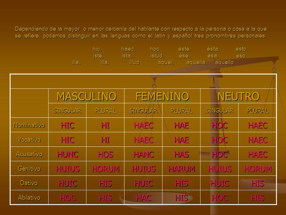 Cuando el pronombre relativo realiza, dentro de su oración, una función distinta a la de su antecedente en la principal no coinciden en caso.