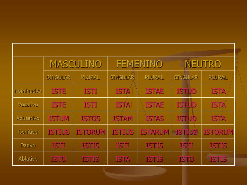 Los pronombres numerales se dividen en: Numerales cardinales Numerales ordinales Numerales distributivos Numerales multiplicativos