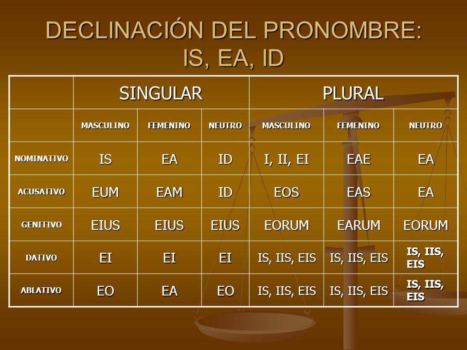 VALORES DE IS, EA, ID Se puede traducir como pronombre-adjetivo demostrativo, refiriéndose a personas o cosas ya nombradas.