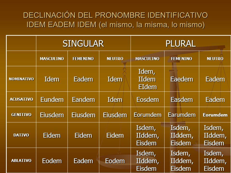DECLINACIÓN DEL PRONOMBRE IDENTIFICATIVO IDEM EADEM IDEM (el mismo, la misma, lo mismo) SINGULARPLURAL MASCULINOFEMENINONEUTROMASCULINOFEMENINONEUTRO