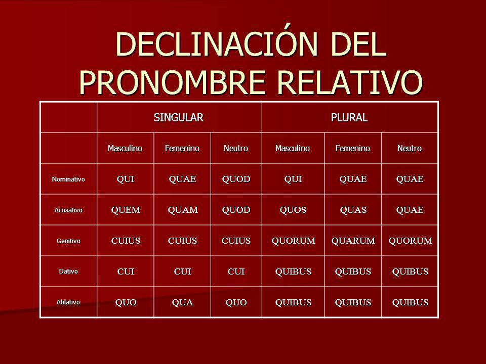LAS ORACIONES DE RELATIVO: El pronombre relativo introduce oraciones subordinadas completivas.