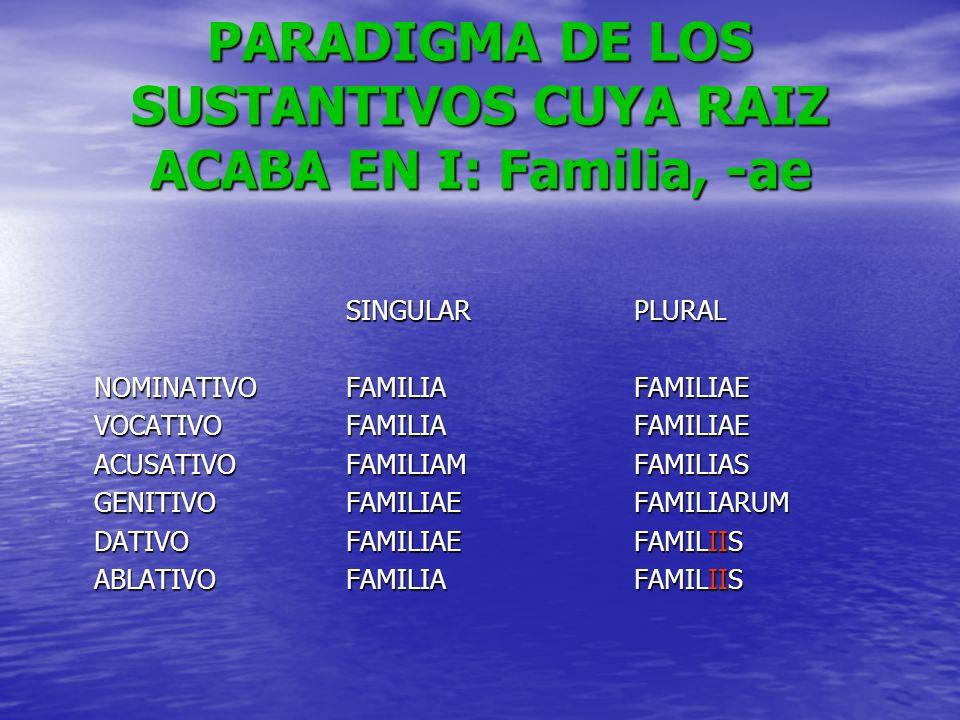 PARADIGMA DE LOS SUSTANTIVOS CUYA RAIZ ACABA EN I: Familia, -ae SINGULARPLURAL NOMINATIVOFAMILIAFAMILIAE VOCATIVOFAMILIAFAMILIAE ACUSATIVOFAMILIAMFAMI