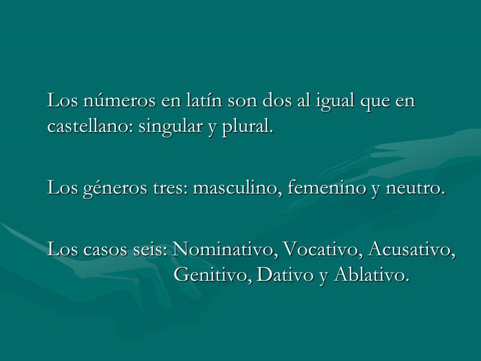 Los números en latín son dos al igual que en castellano: singular y plural. Los géneros tres: masculino, femenino y neutro. Los casos seis: Nominativo