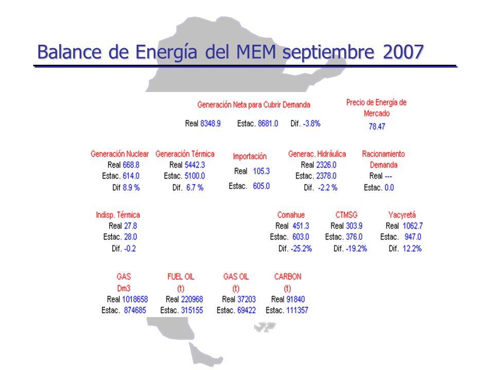 Balance de Energía del MEM septiembre 2007