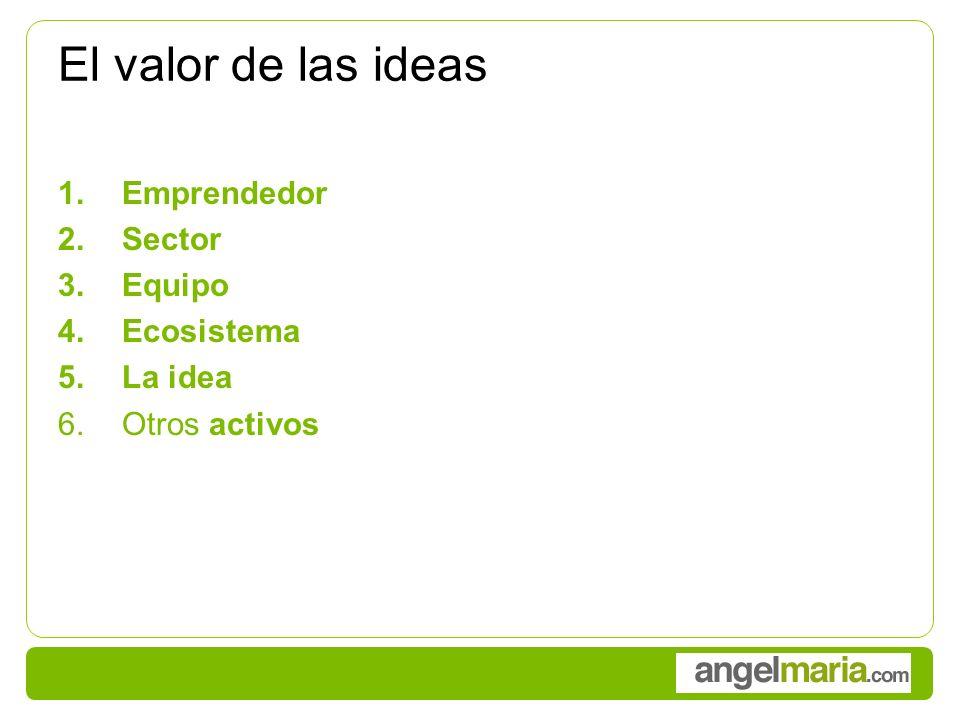 1.Emprendedor 2.Sector 3.Equipo 4.Ecosistema 5.La idea 6.Otros activos El valor de las ideas