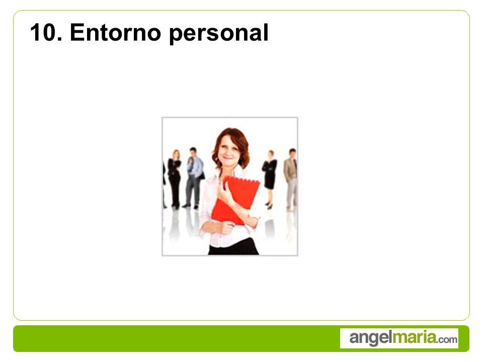 10. Entorno personal