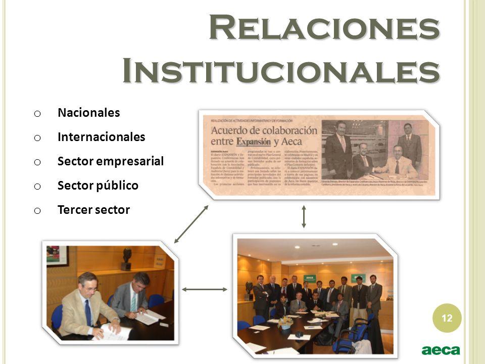 12 Relaciones Institucionales o Nacionales o Internacionales o Sector empresarial o Sector público o Tercer sector
