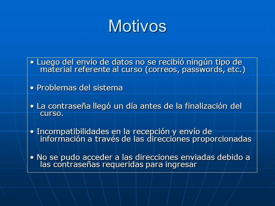 Motivos Luego del envío de datos no se recibió ningún tipo de material referente al curso (correos, passwords, etc.) Luego del envío de datos no se re
