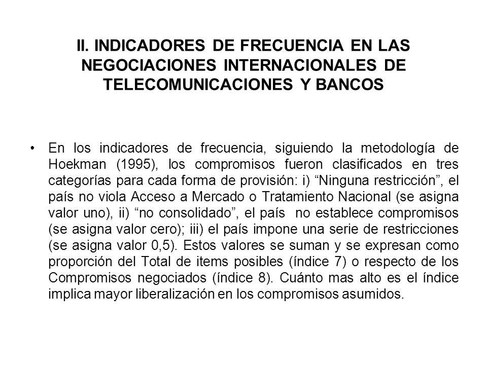 II. INDICADORES DE FRECUENCIA EN LAS NEGOCIACIONES INTERNACIONALES DE TELECOMUNICACIONES Y BANCOS En los indicadores de frecuencia, siguiendo la metod