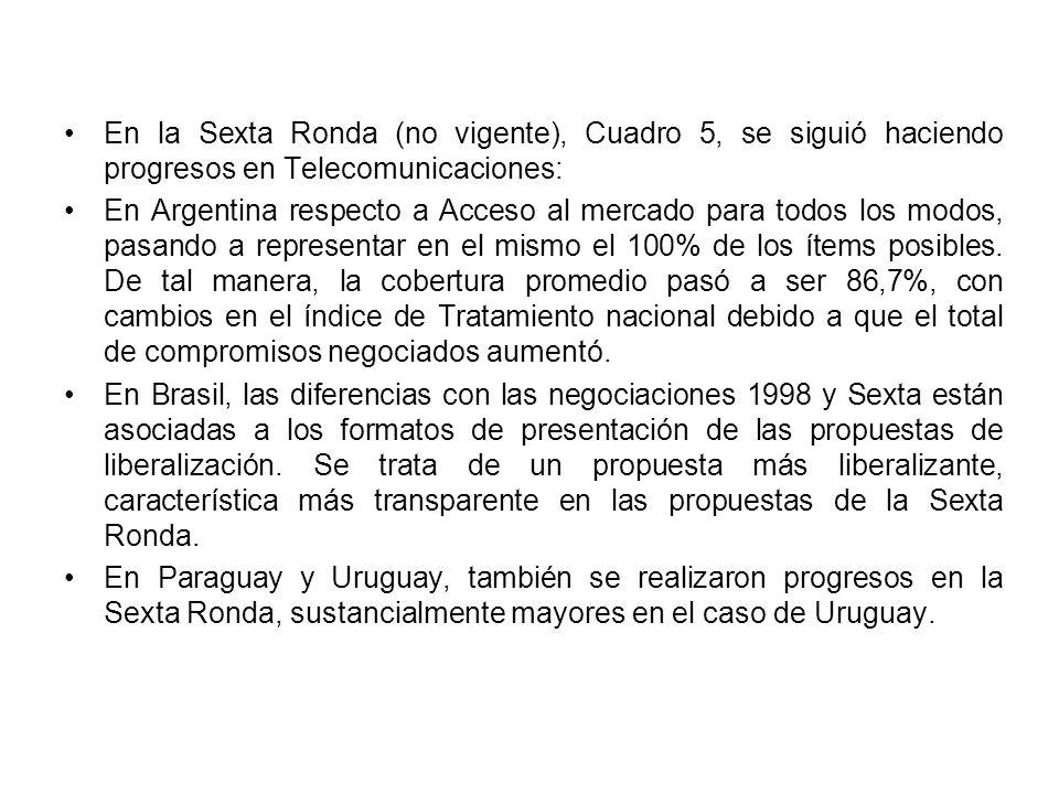 En la Sexta Ronda (no vigente), Cuadro 5, se siguió haciendo progresos en Telecomunicaciones: En Argentina respecto a Acceso al mercado para todos los modos, pasando a representar en el mismo el 100% de los ítems posibles.