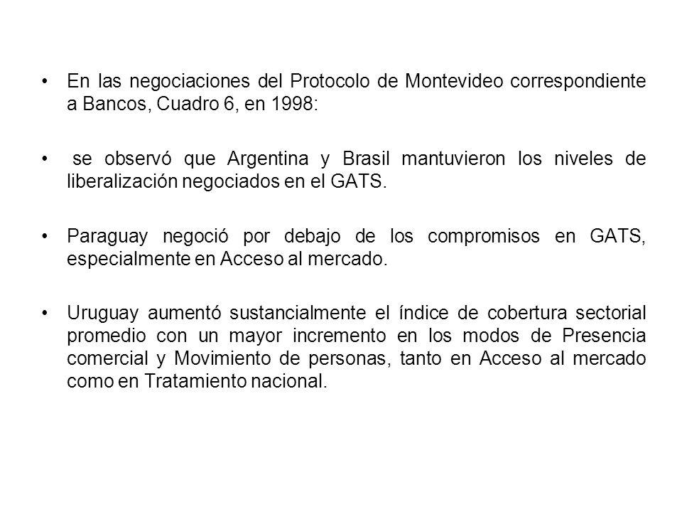 En las negociaciones del Protocolo de Montevideo correspondiente a Bancos, Cuadro 6, en 1998: se observó que Argentina y Brasil mantuvieron los niveles de liberalización negociados en el GATS.