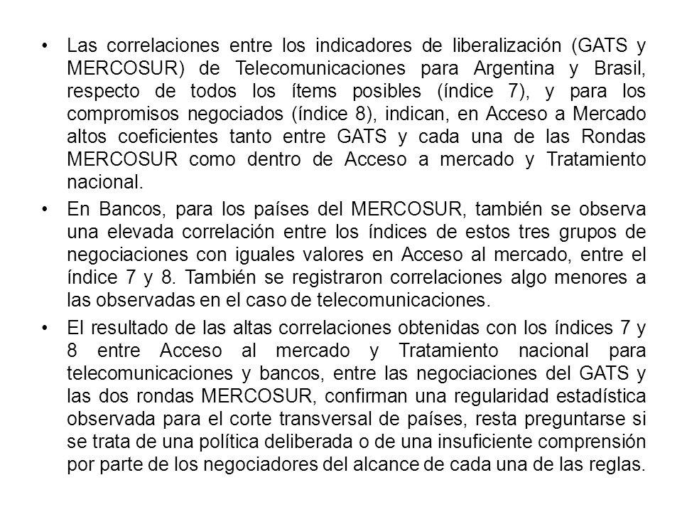 Las correlaciones entre los indicadores de liberalización (GATS y MERCOSUR) de Telecomunicaciones para Argentina y Brasil, respecto de todos los ítems posibles (índice 7), y para los compromisos negociados (índice 8), indican, en Acceso a Mercado altos coeficientes tanto entre GATS y cada una de las Rondas MERCOSUR como dentro de Acceso a mercado y Tratamiento nacional.