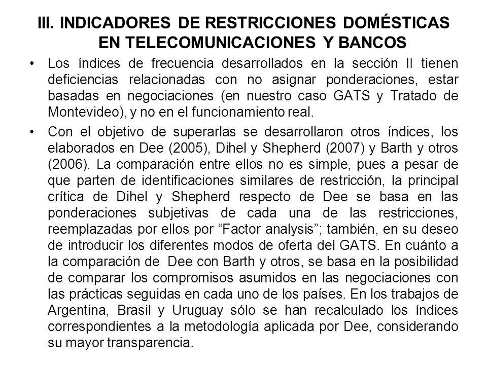 III. INDICADORES DE RESTRICCIONES DOMÉSTICAS EN TELECOMUNICACIONES Y BANCOS Los índices de frecuencia desarrollados en la sección II tienen deficienci